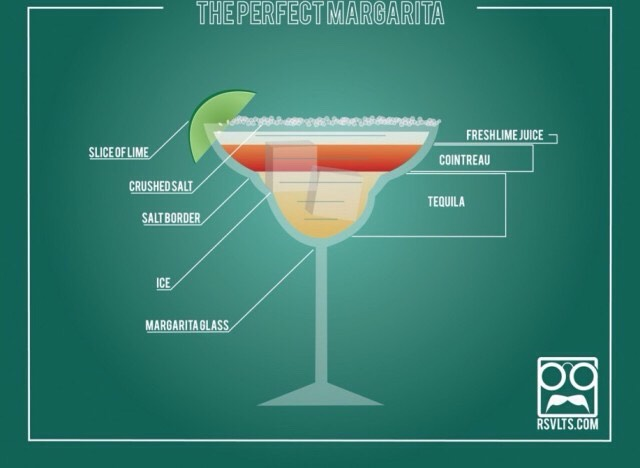 Check out this handy infographic from RSVLTS.com for a visual guide on the perfect margarita ratio (without simple syrup).
