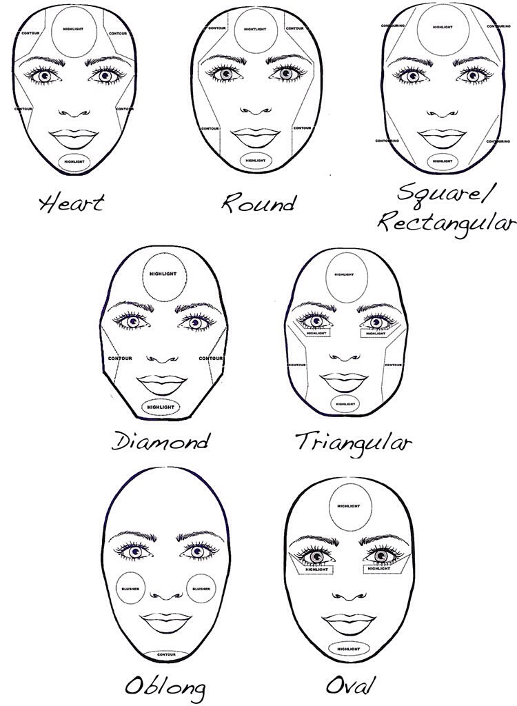 Follow this guide for where to CONTOUR (square indications on display face [where to darken]) and where to HIGHLIGHT (circular indications on display face [where to lighten])