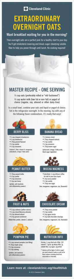 Master overnight oats. They're filling, healthy, and totally customizable.