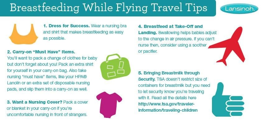 Sometimes traveling can get hectic, these tips can help make things a little less hectic.