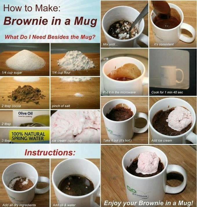 how to make brownie in a mug, no baking!!