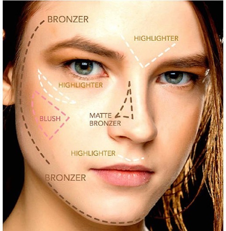 Know where to bronze and high light to enhance your features!