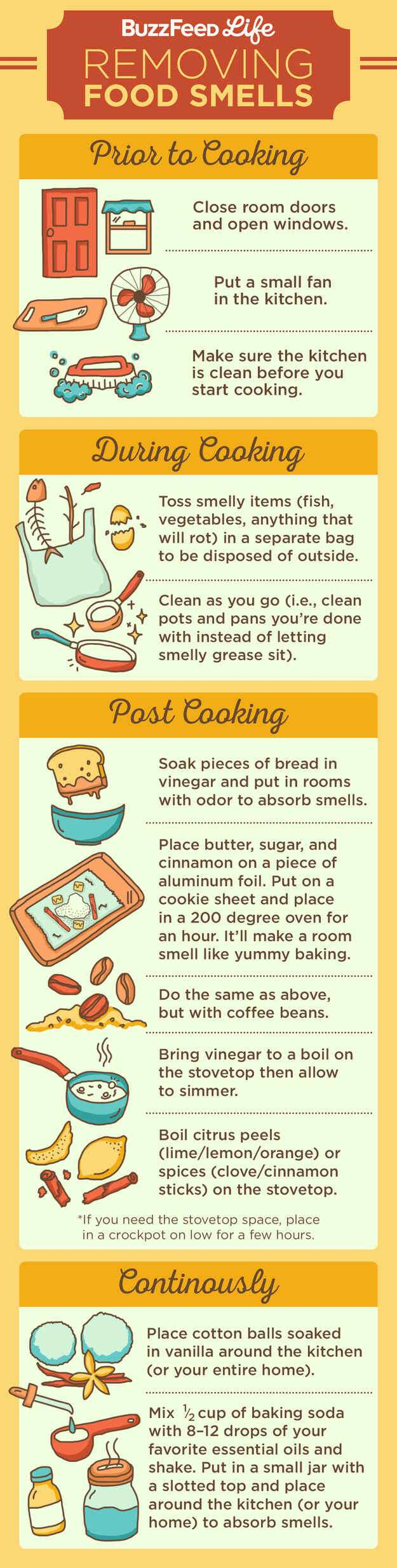 Try these methods to get rid of lingering food smells!