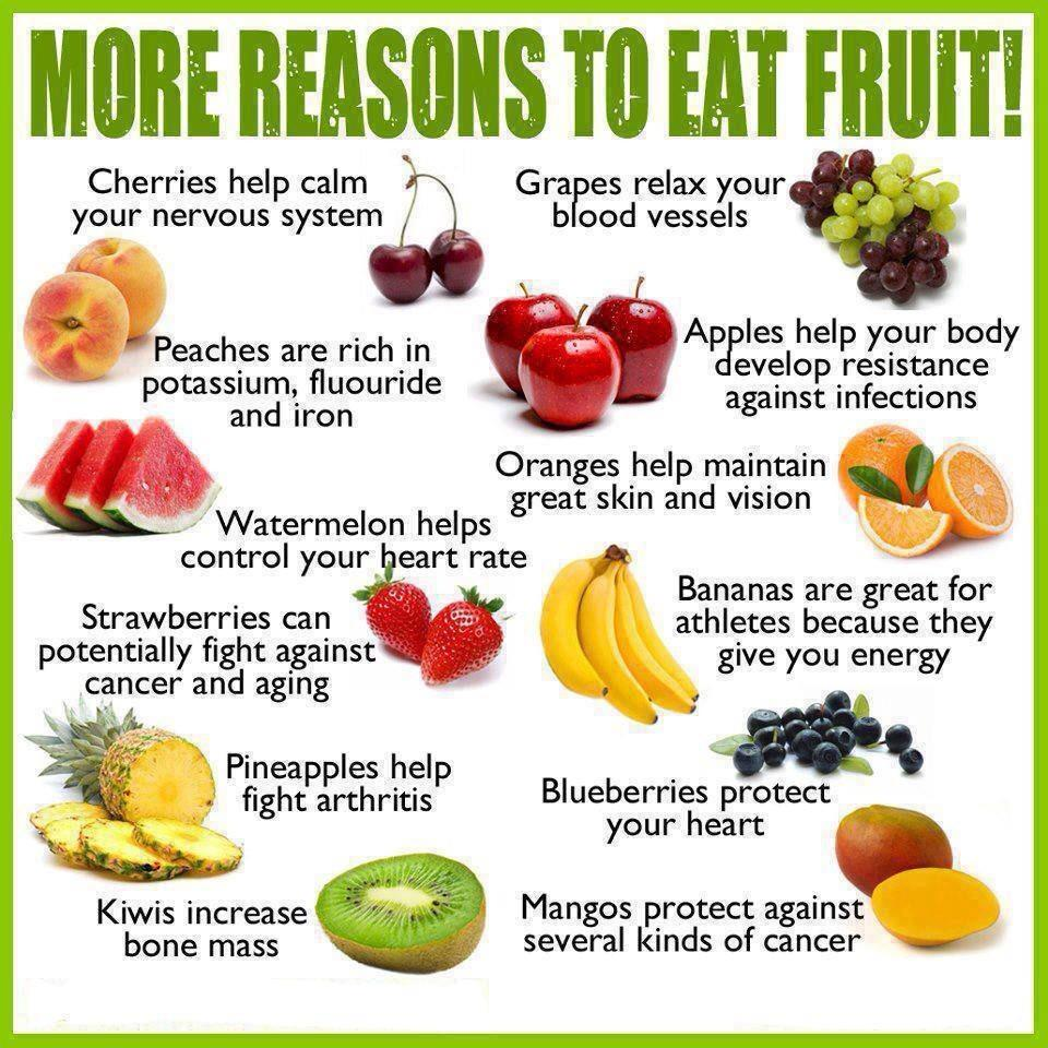 health benefits of different fruitsbeverly murphy - musely