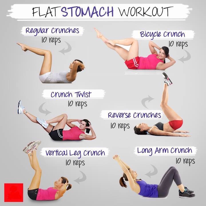 Flat stomach workout (I do these about once or twice a day)✌️
