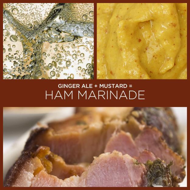 Ginger Ale + Mustard = Ham Marinade