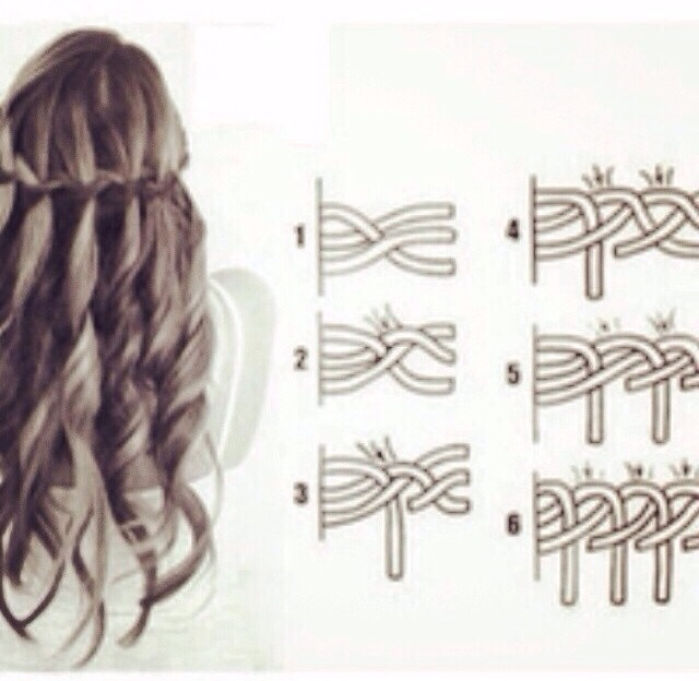The waterfall braid tutorial famous waterfall 2018 waterfall braid and flower bun ccuart Image collections