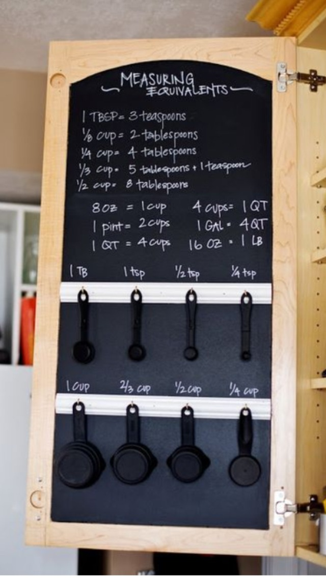 Great way to keep your measuring utensils organized and looks neat too!