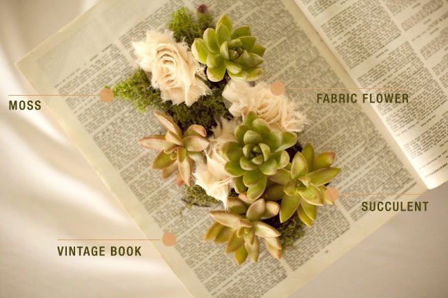 Materials needed:  • vintage books (you can find these super cheap at thrift stores or your local library) • succulents and succulent planting soil • moss (purchased at Michael's) • an exacto knife • modgepodge • fabric flowers  • cling wrap