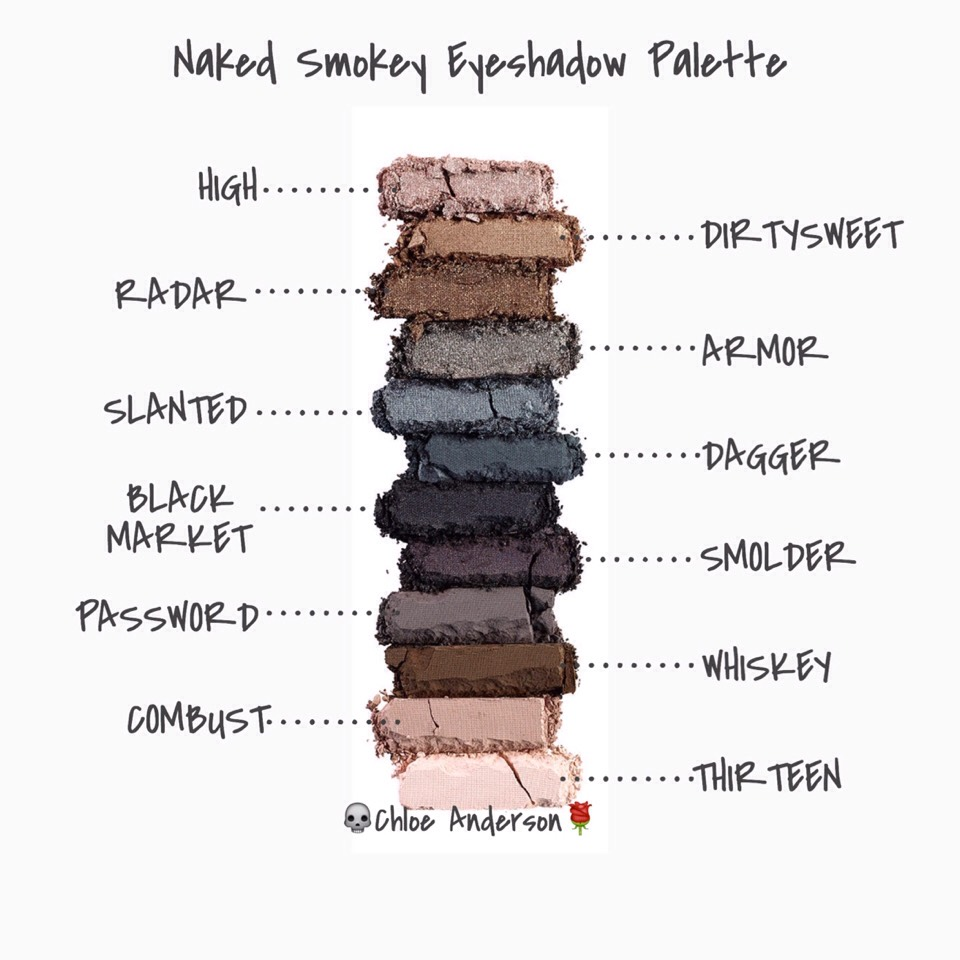 "FROM | stylecaster.com // With a dozen richly-pigmented shades, Urban Decay's Naked eyeshadow palettes are pretty much fire when it comes to crafting the perfect neutral eye, so you can imagine how psyched we are that the new ""Smoky"" Naked palette includes a range of light & dark colors to create all kinds of contoured looks–so much so that we went a little wild with it ourselves, creating a bunch of smoky looks on our gorgeous intern, Katie."