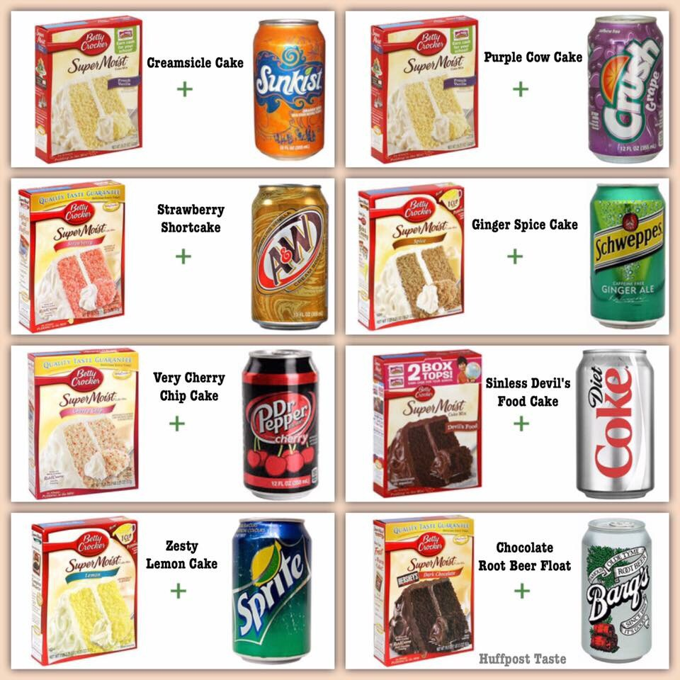 Cook cakes as usual, the only different thing you do is add the soda!