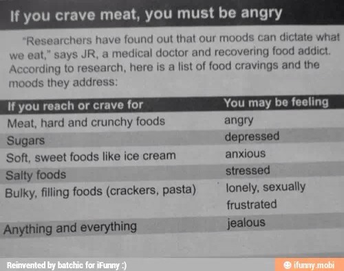 What are you craving?  Find out why!