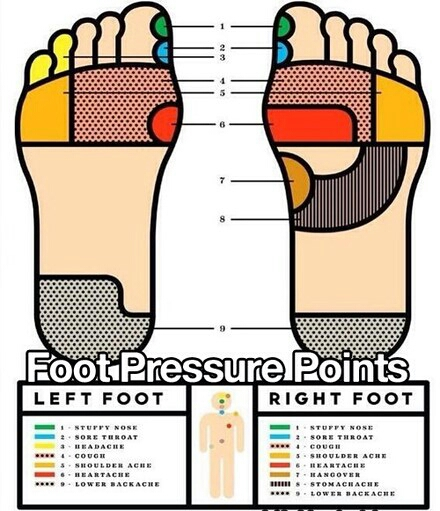 Having any symptoms related to this ? learn how to cure it just by putting pressure on your feet !