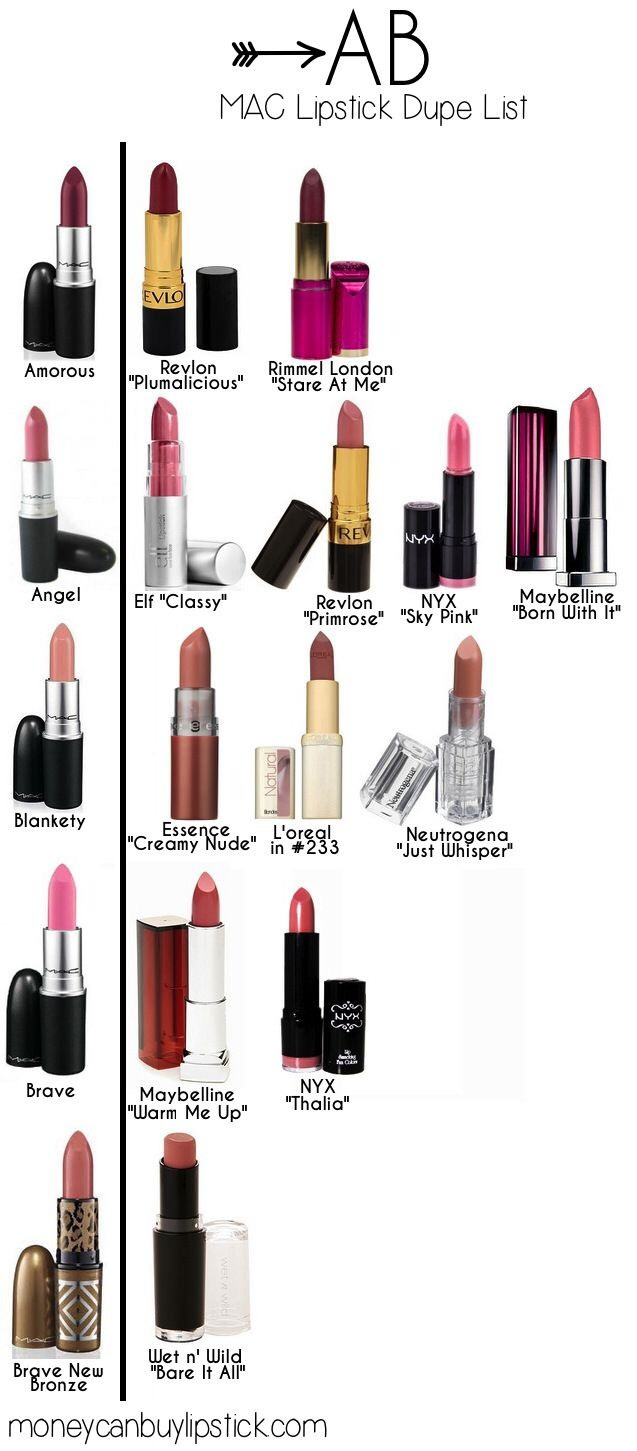 👄🎀MAC DUPES Lipsticks: Great Savings   😉🎀👄 by 'Chet
