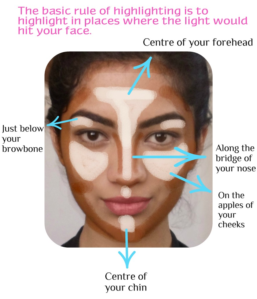First you want to grab your concealer , two shades lighter than your natural skin tone to give you more of a high beam highlight..