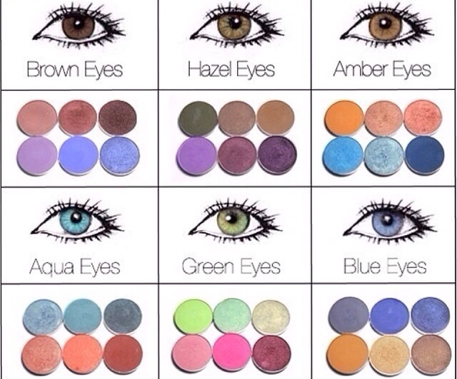 An Eye Make Up Guide By Chelsea Bours Musely