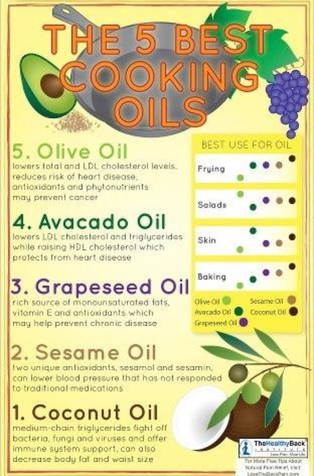 Healthy alternatives to cooking with regular oil