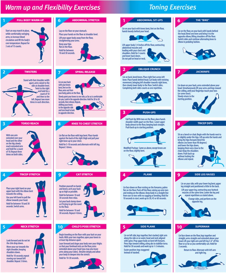 Home Exercise Programme For Weight Loss - Bedroom Design