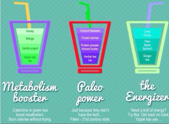 Metabolism booster🏃🏻 Paleo power🙎🏻 Energy Booster👌🏻