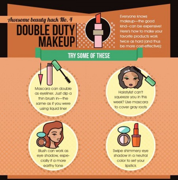 Makeup can double up this saves money and time by buying different products