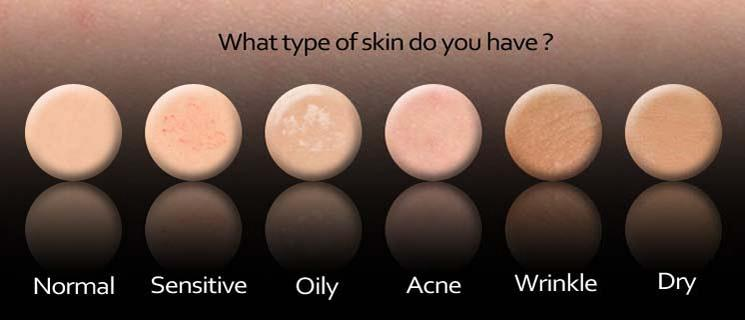 Knowing your skin type is the very first step in proper skin care.