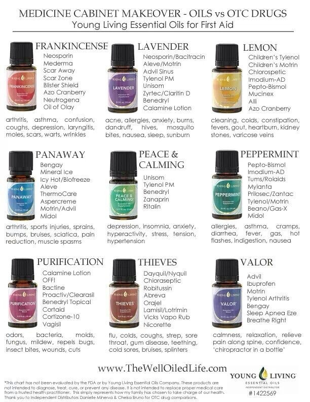 What Can Essential Oils Do For You??? A lot 😉 by Paige O - Musely