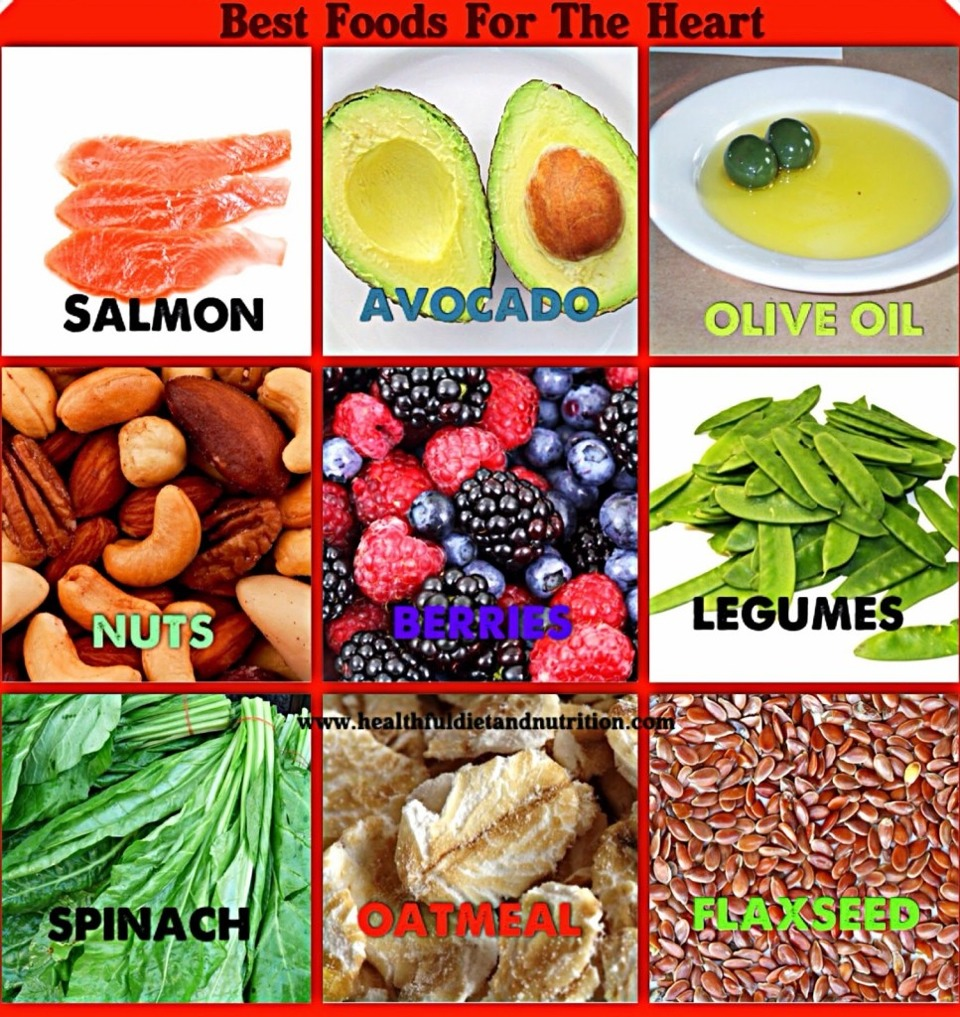 Food that helps the heart.