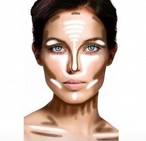 This is one of my favorite ways to contour.