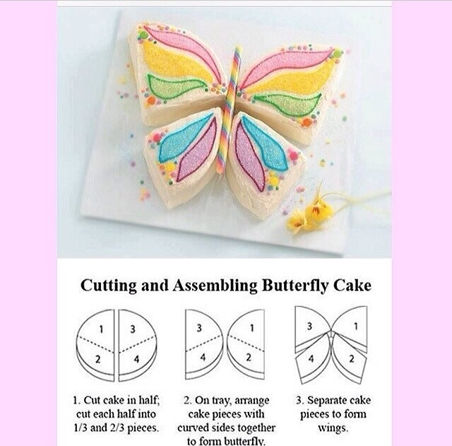 How To Design Your Own Cake : Musely