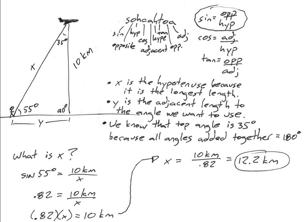 e689ef85-068f-4b86-aed3-fac4d477f17a Mathway Careers on how graph, phone case,