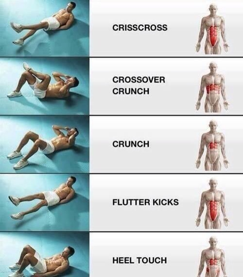 Know what workout works what!