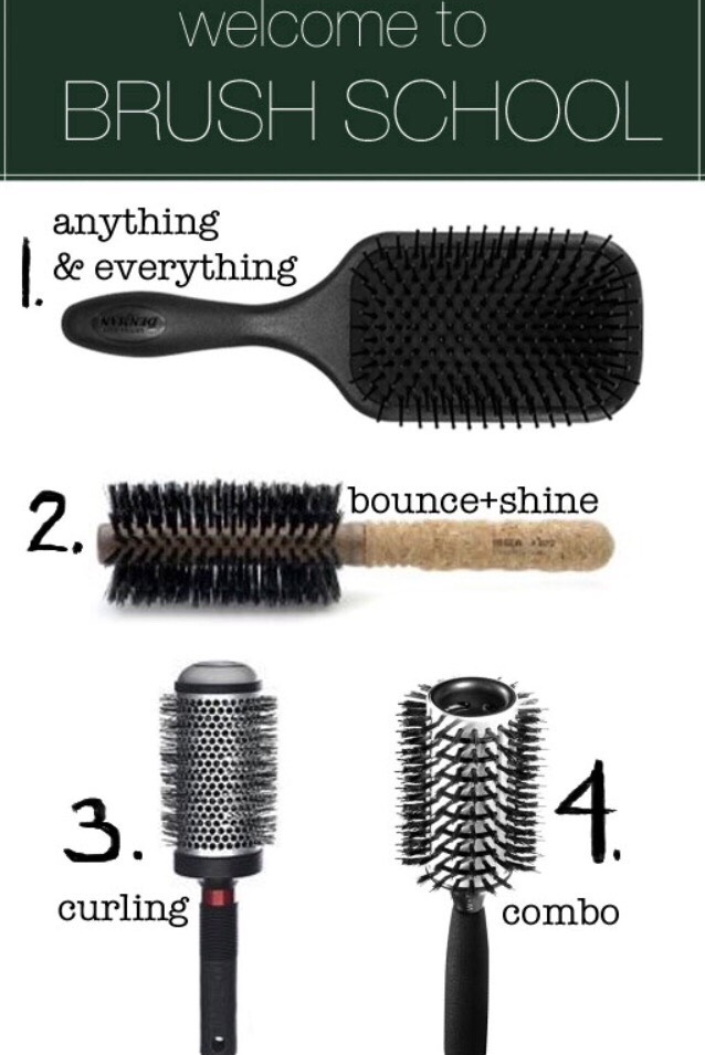 Which brush does what.