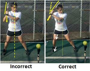 Not only is watching the ball important but getting a good open stance is, too. Just as well don't forget to turn out your hips and back foot when you go to hit.