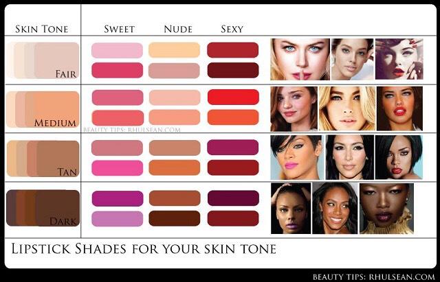 Makeup Skin Color Chart Camba