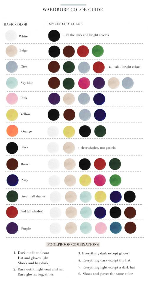 3. Figure out which colors to wear with each other.