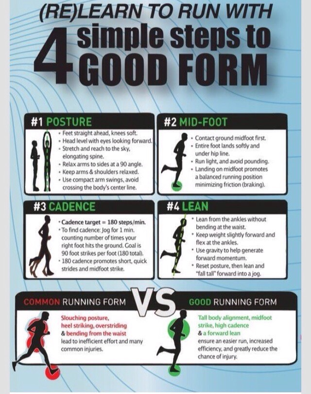Form is very important! Run with good form!