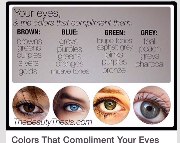 Colors That Compliment Your Eyes