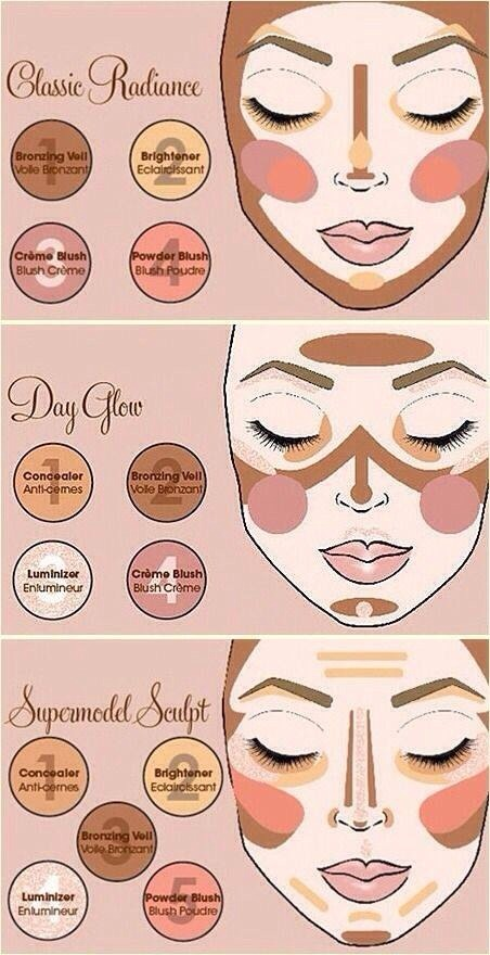 Different ways to contour. You can change the shape of your face and use different techniques for different looks.