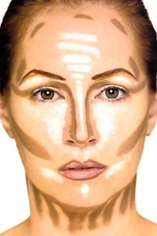 Here is another basic contour and highlight chart.
