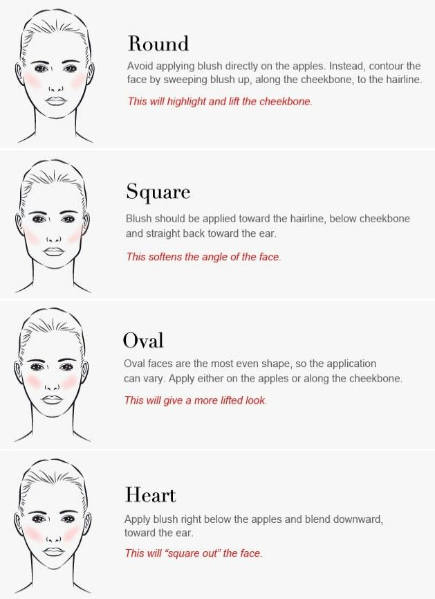 Well girls, there you have it! All of my top blush application tips that really work for any face shape! So girls, what other blush application tips do you have for your face shape?