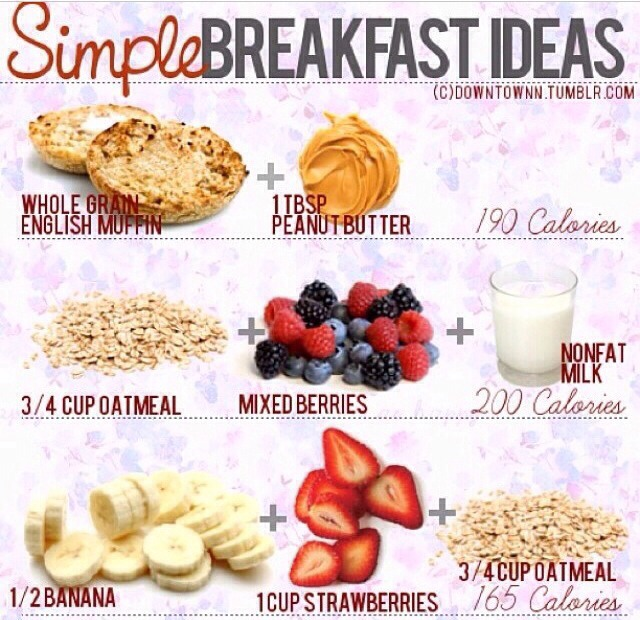 Simple Healthy Low Calories Breakfast Ideas