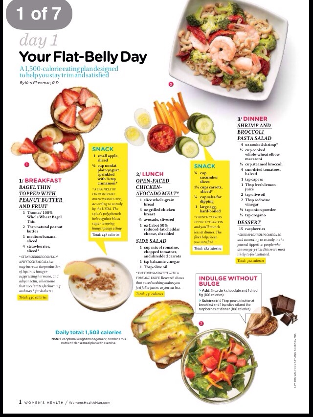 A 7 Day Flat Belly Meal Plan By Katherin