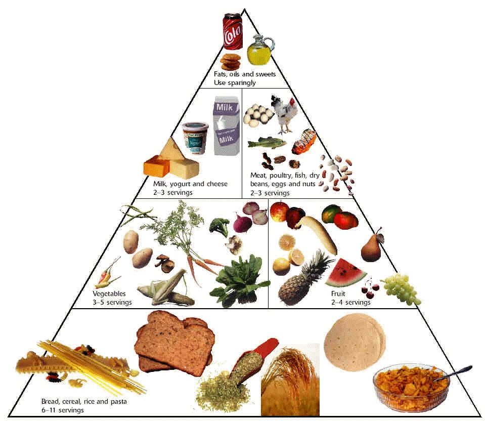 Make sure to EAT! Keeping healthy isn't starving yourself just eat a little bit of all your major food groups!