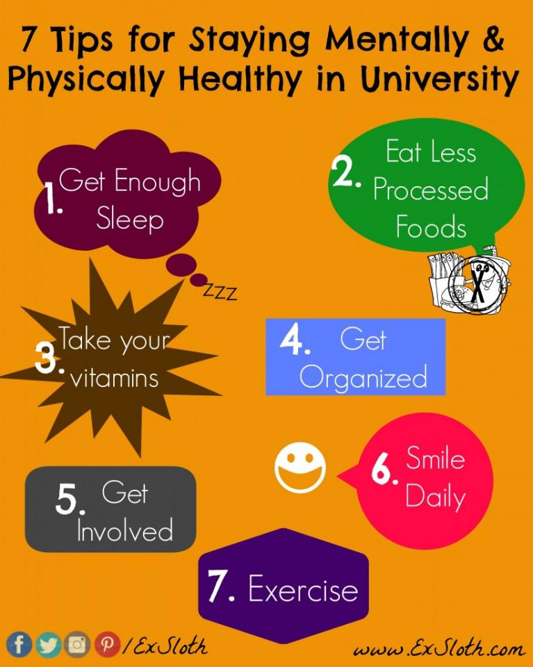 essay about staying healthy Pt3 essay - informal letter  first of all, young man, don't stay up latedon't burn your midnight oil chatting on the internet go to bed early  physical activities help keep your body and mind healthy you need a healthy body and mind to do well in your pmr examination.