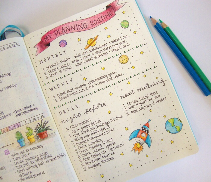 This completely thought out and detailed routine, not to mention the amazing drawings!!