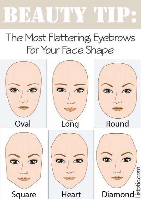 A lot of us ignore our eyebrows (or have over plucked them into non-existence) not realizing how important they are in defining our face. There isn't one shape that is the best, it really just depends on your unique facial features and shape. Just like contouring, your eyebrow shape and thickness...