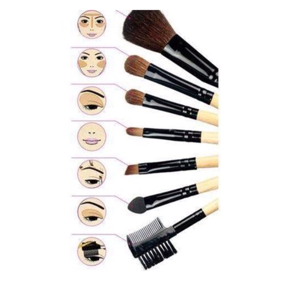 Know your top needed makeup brushes!