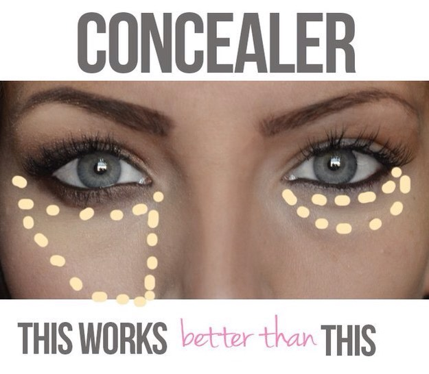 7 Apply under eye concealer in a triangle shape. | Erase dark circles by using an undereye concealer. Instead of applying product in a curved shape just under the eye, make a triangle or V-shape + blend it outward. This helps create a lifted appearance + makes your eyes look super awake.