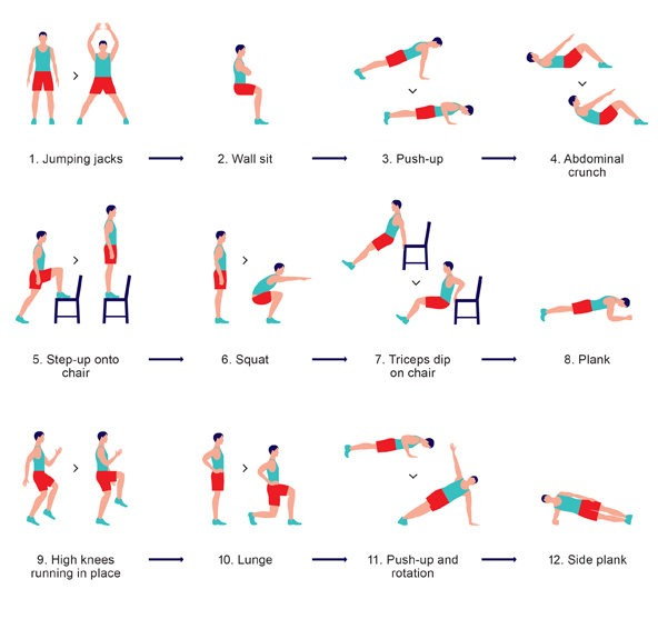 30 seconds each exercise, 10 second break inbetween. As many reps as you want