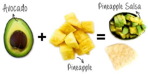 6. Avocado + Pineapple = Pineapple Salsa